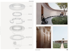 2ND PRIZE WINNER poethuts architecture competition winners
