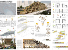 2ND PRIZE WINNER melbournechallenge architecture competition winners
