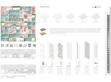 2ND PRIZE WINNER+  BB STUDENT AWARD sydneyhousing architecture competition winners