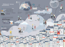 3RD PRIZE WINNER parischallenge architecture competition winners