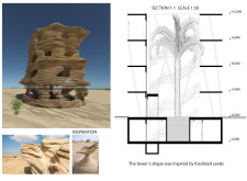 Honorable mention - flamingotower architecture competition winners