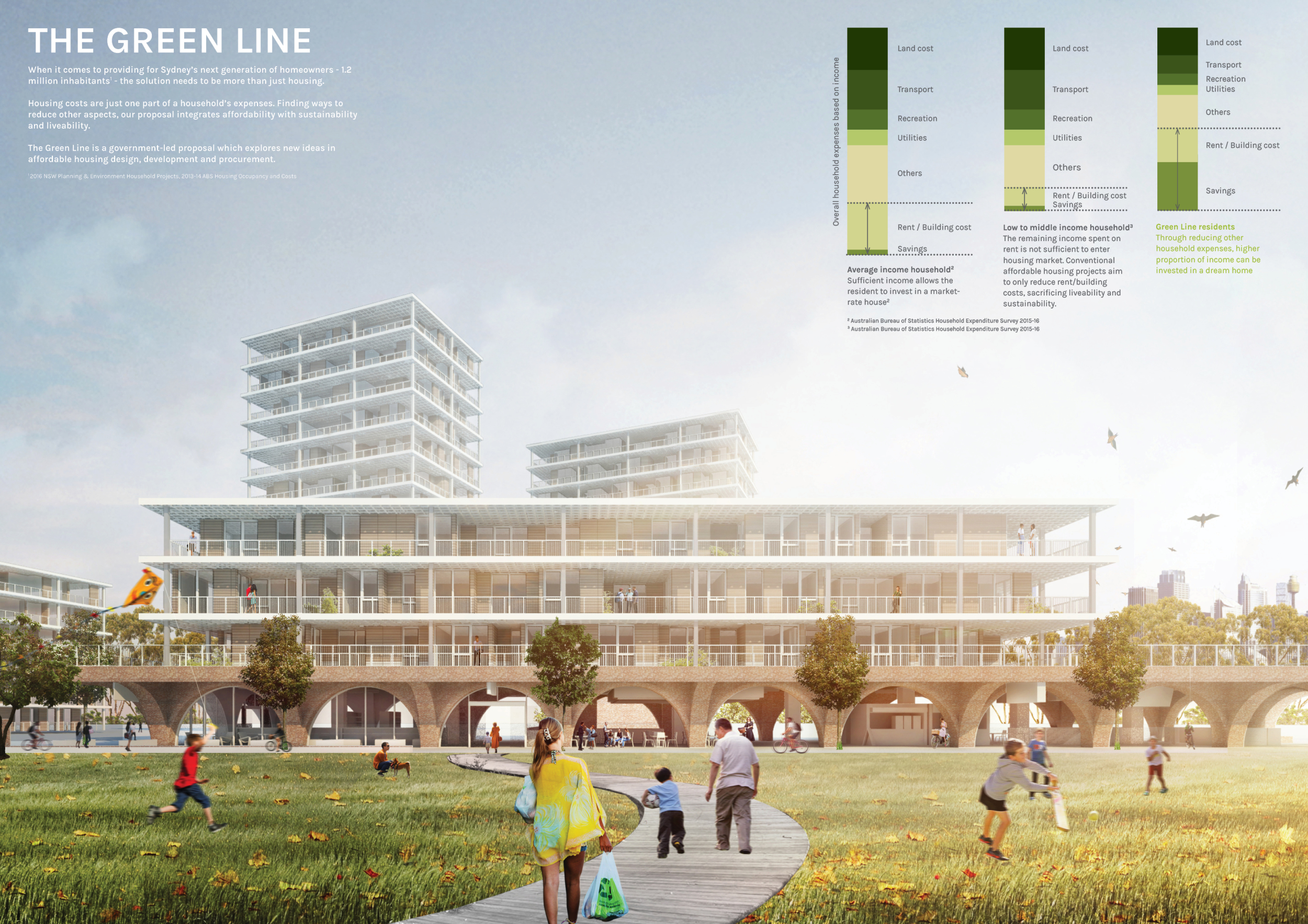 Sydney affordable housing challenge competition winners