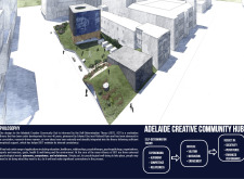 FESTIVAL STATE (SA Chapter) AWARD creativeadelaide architecture competition winners