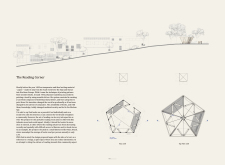 2ND PRIZE WINNER readingrooms architecture competition winners