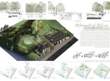 2ND PRIZE WINNER irishcultmusicvenue architecture competition winners