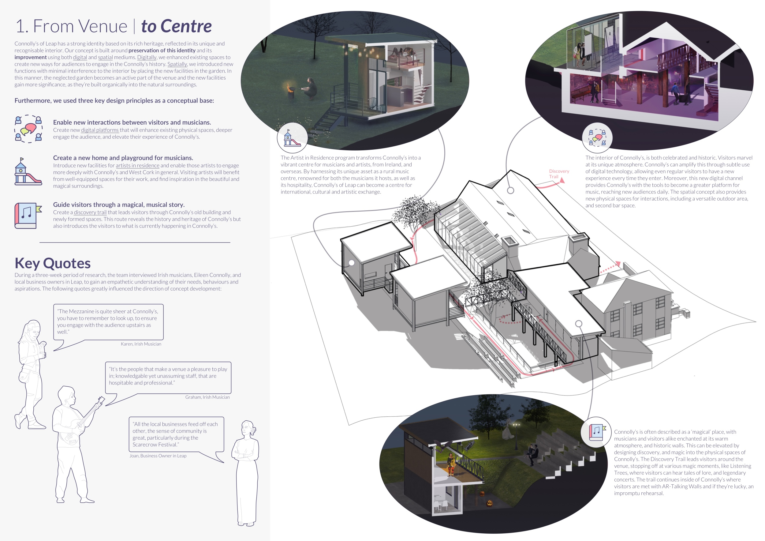 Irish Cult Music Venue Competition Winners Small Business Work Design Diagram As Well Architecture Full Size
