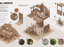 CLIENTS FAVORITE cambodiahuts architecture competition winners