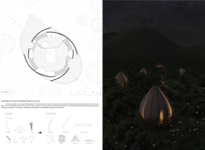 Honorable mention - cambodiahuts architecture competition winners