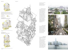 2ND PRIZE WINNER+  BB STUDENT AWARD collectiveliving architecture competition winners