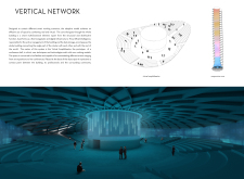 BB GREEN AWARD skyhive architecture competition winners