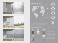 2ND PRIZE WINNER+  BB STUDENT AWARD microhome2019 architecture competition winners