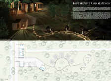 Honorable mention - papegateway architecture competition winners