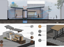 Microhome2019 Small Living Huge Impact Competition Winners