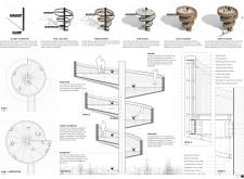 Honorable mention - papebirdobservationtower architecture competition winners