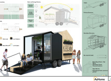 3RD PRIZE WINNER tinycoffeehouse architecture competition winners