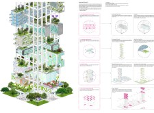 3RD PRIZE WINNER skyhive2020 architecture competition winners