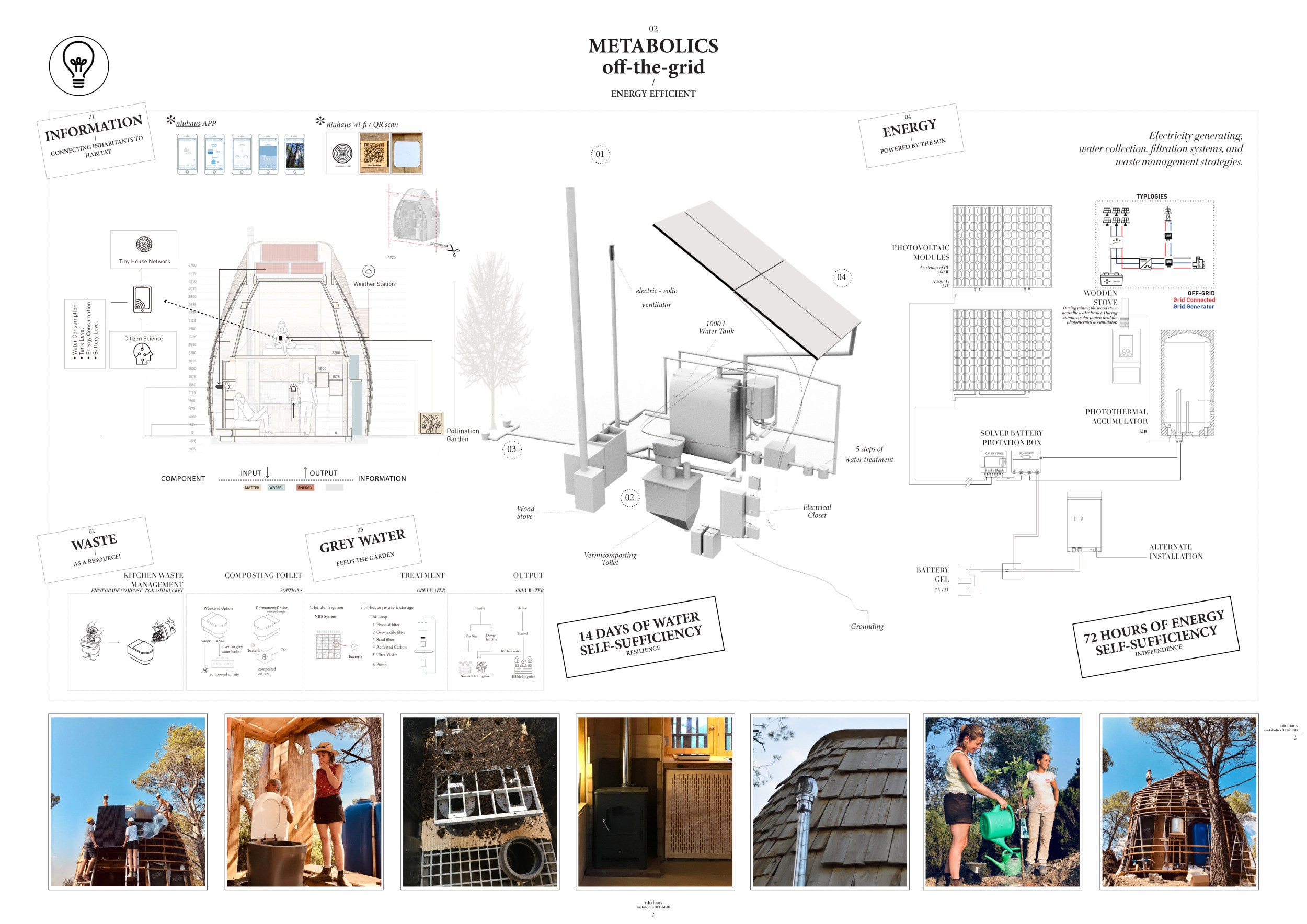 MICROHOME2019 Architecture Competition Results